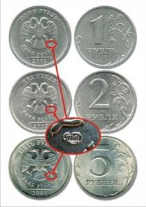 Монеты 2003 года цены