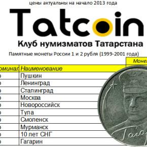 Ценник 2013 года на юбилейные монеты 1 и 2 рубля (1999-2001)